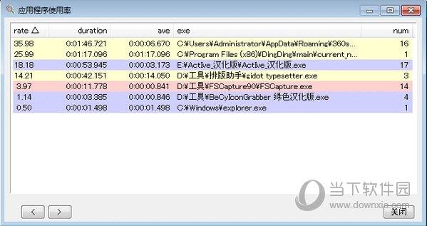ActIveWindowsLogger(窗口操作记