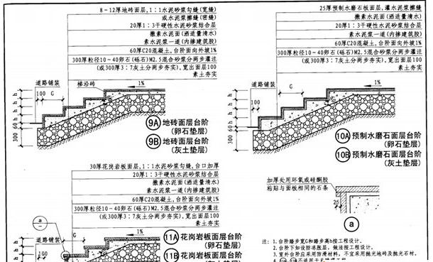 12J003图集PDF版 免费版